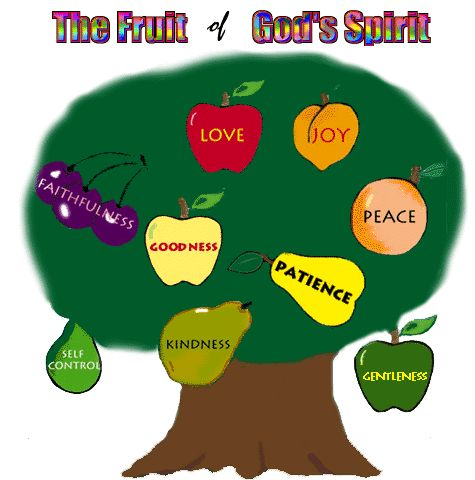 Fruitsofspirit