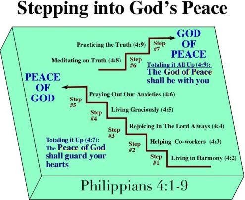 Philippians4